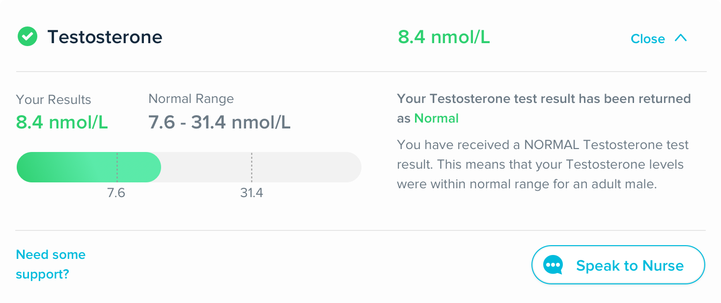 picture-of-a-letsgetchecked-testosterone-test