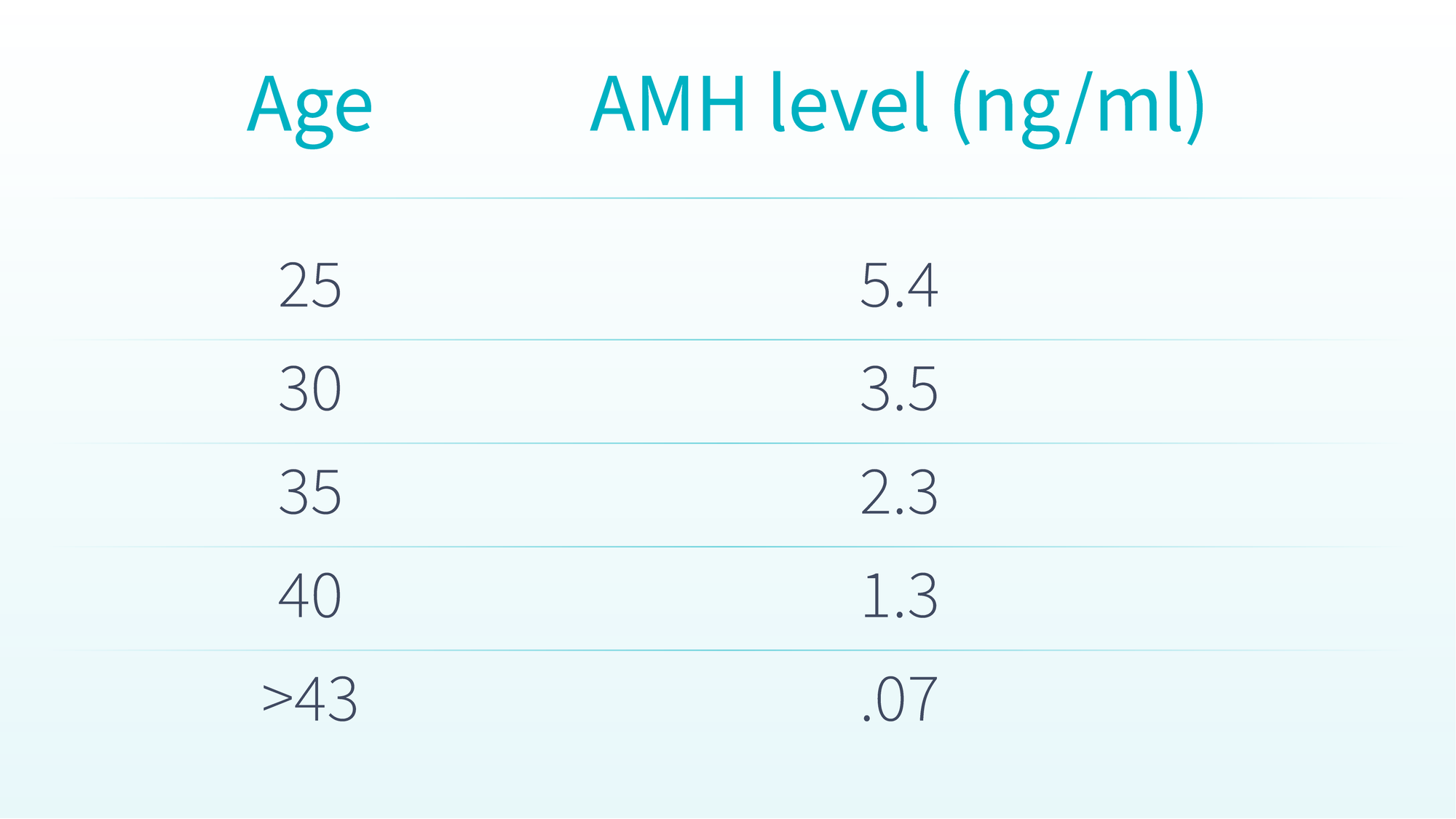 amh-levels-explained-1-1