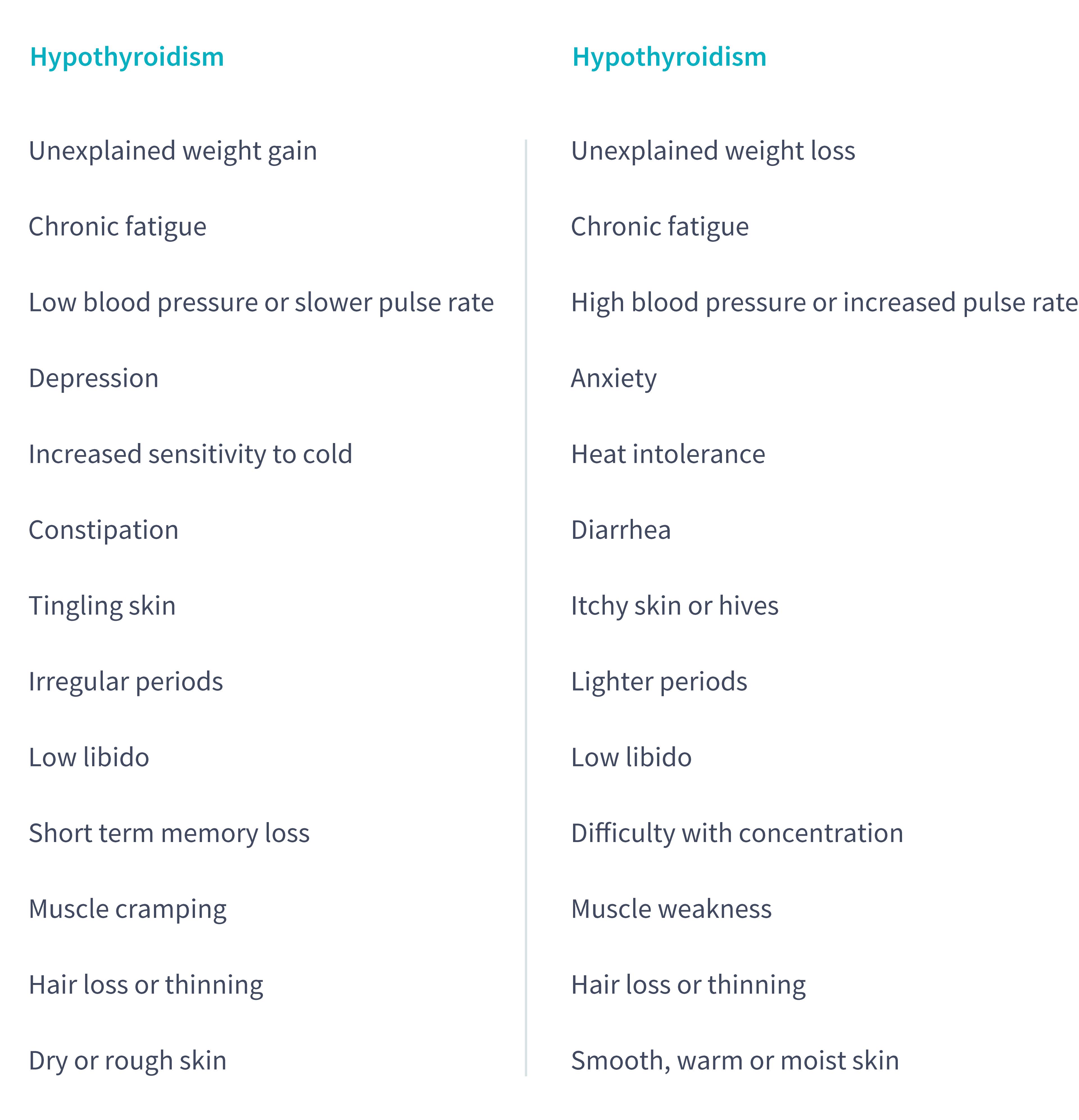 at-home-thyroid-test-kit-20