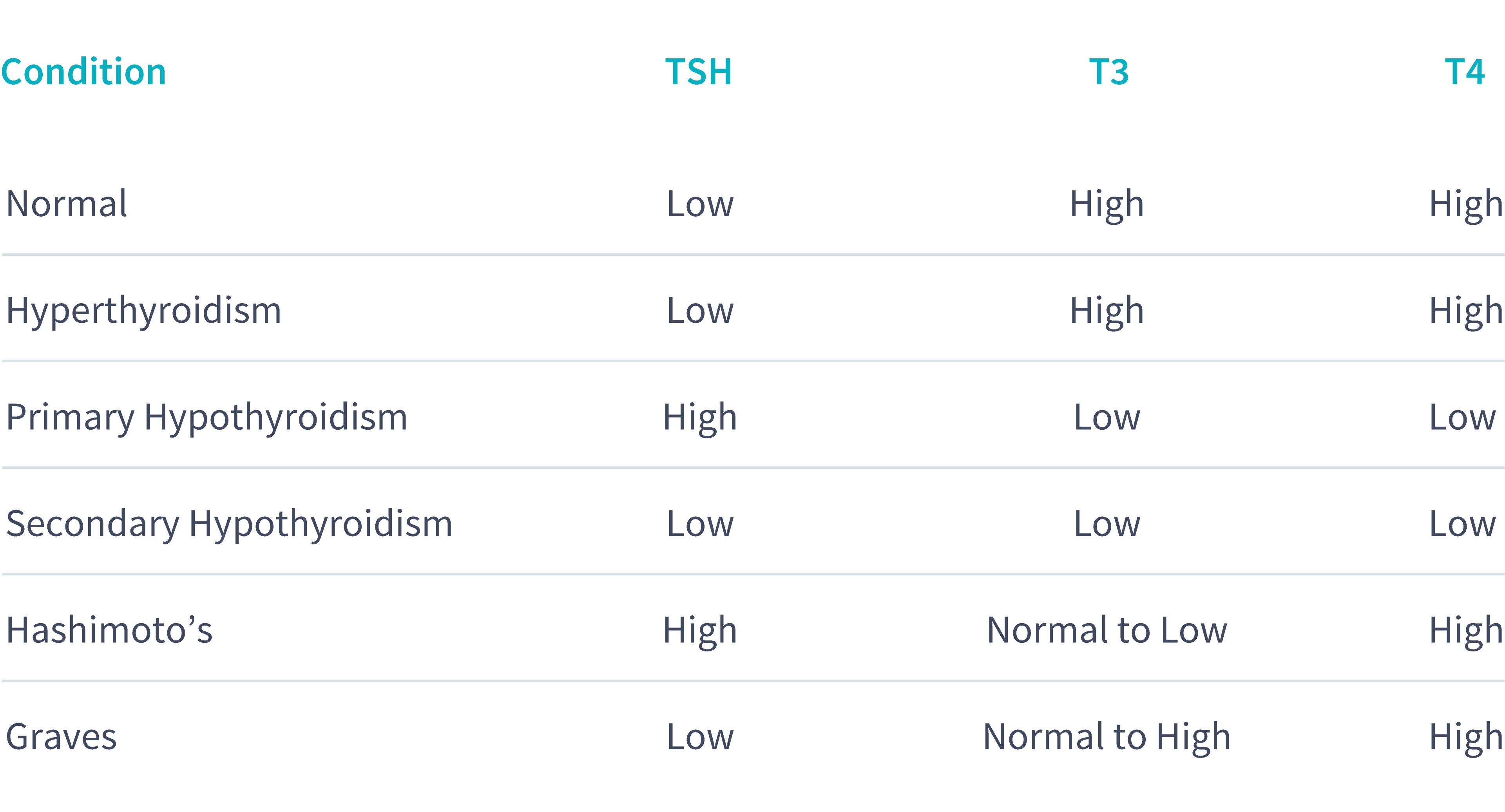 at-home-thyroid-test-kit-21