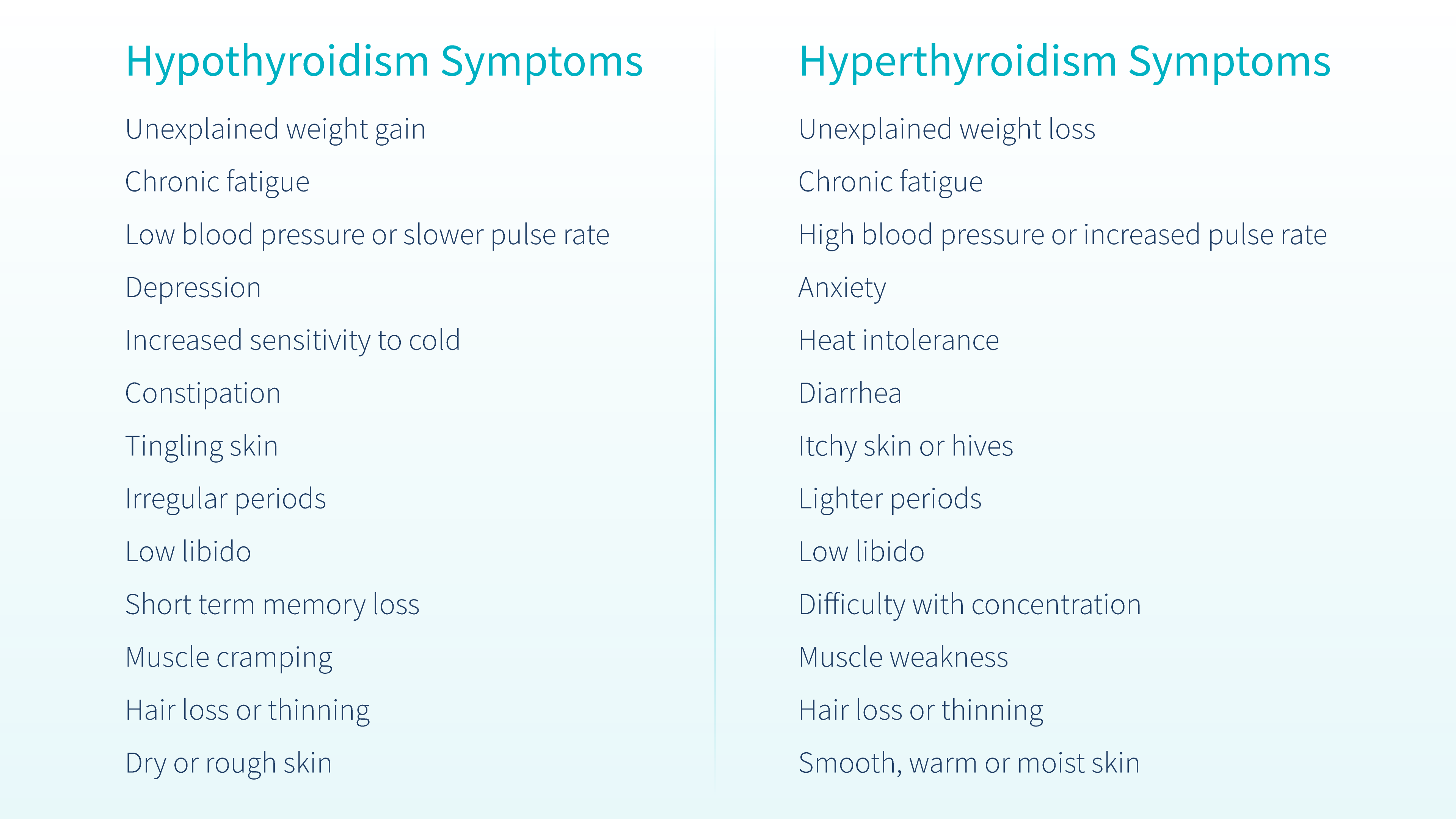 thyroid-weight-gain-symptoms-of-hypothyroidism-and-hyperthyroidism