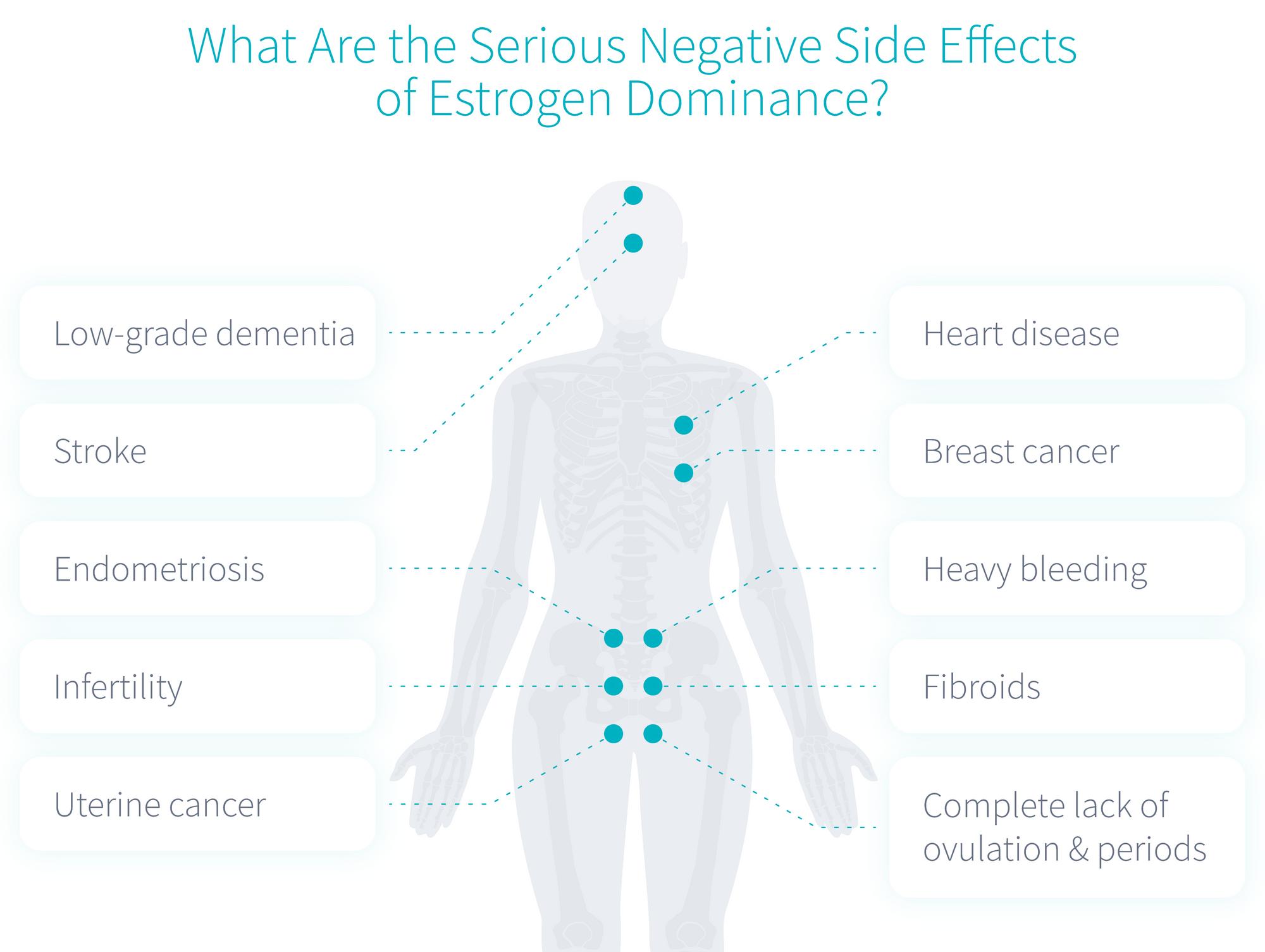 estrogen-negative-side-effects-of-estrogen-dominance-illustration-1