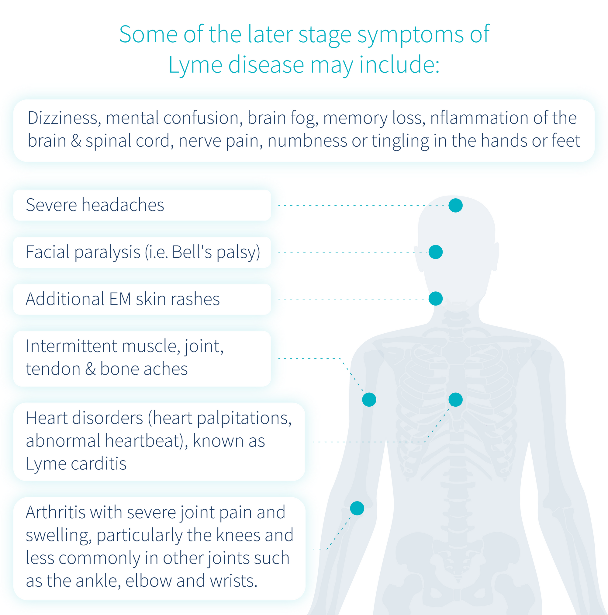 late-stages-of-lyme-disease