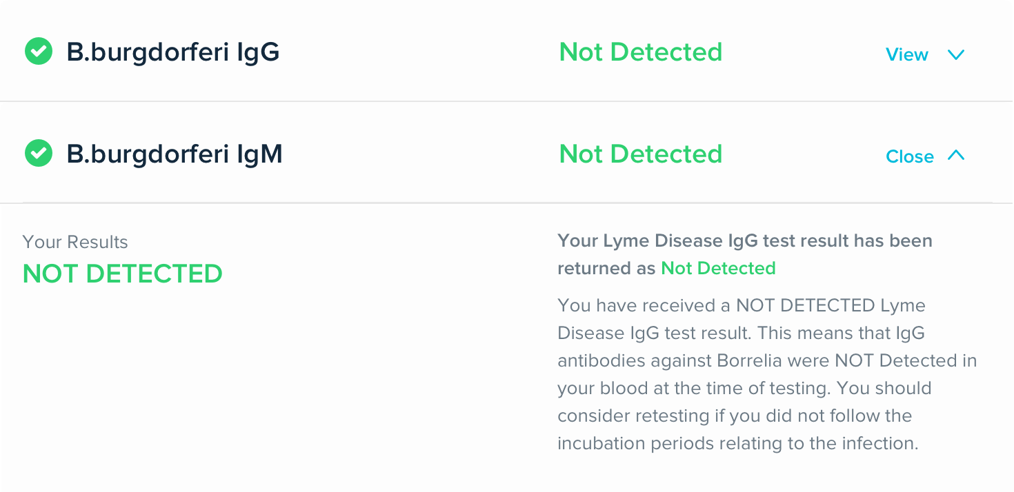 The Signs And Symptoms Of Lyme Disease | Your Guide