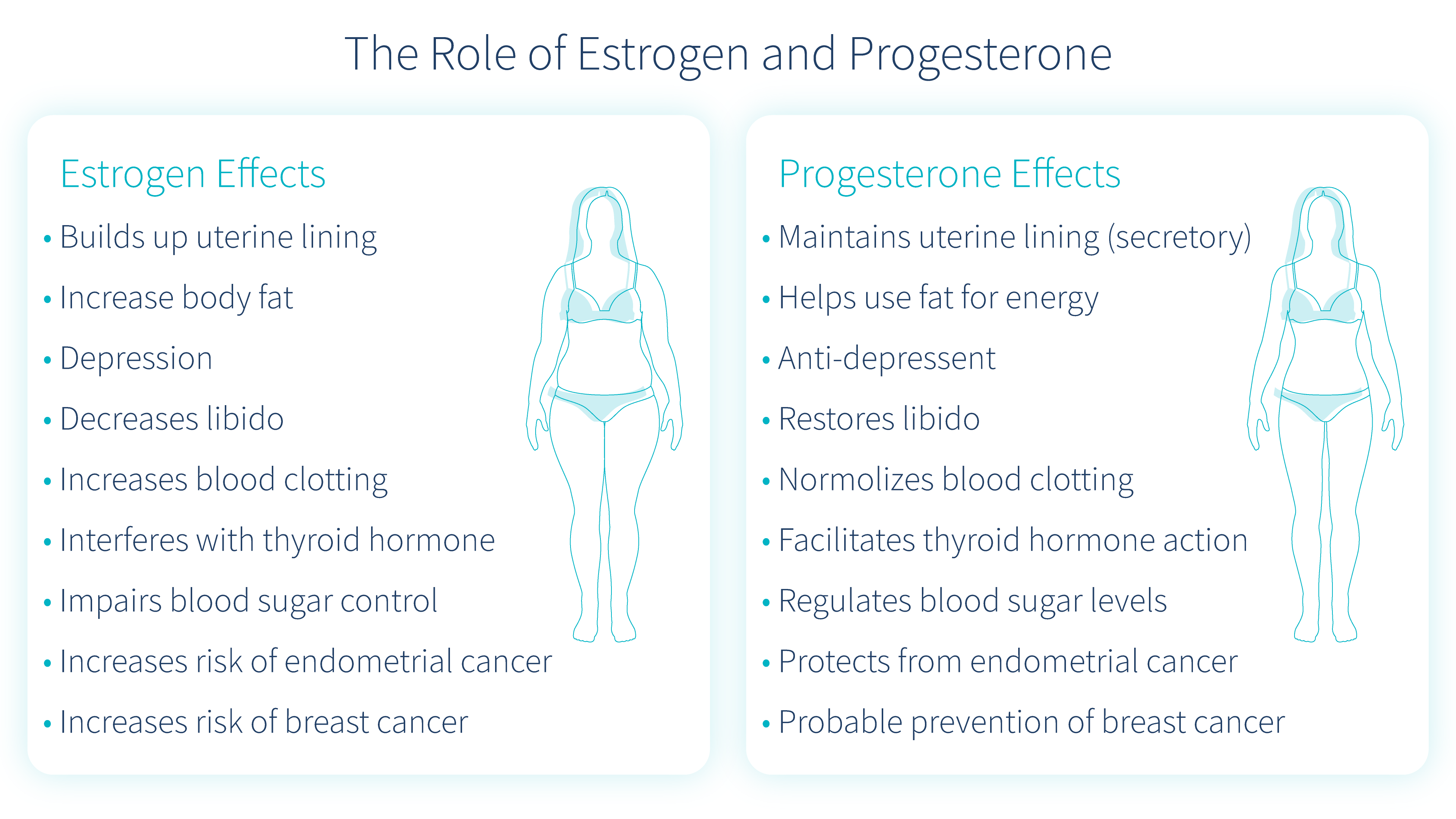 How to Naturally Increase Your Progesterone Levels Without Pills And