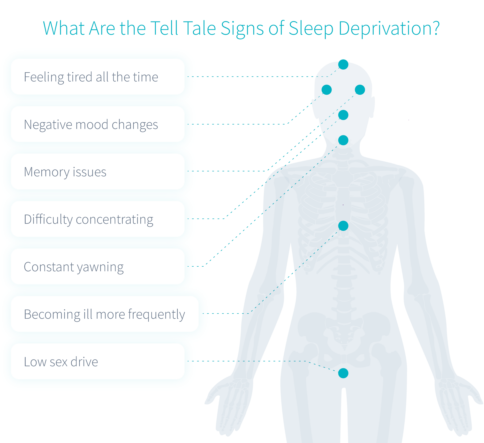 sleep-deprivation-symptoms-letsgetchecked-illustration