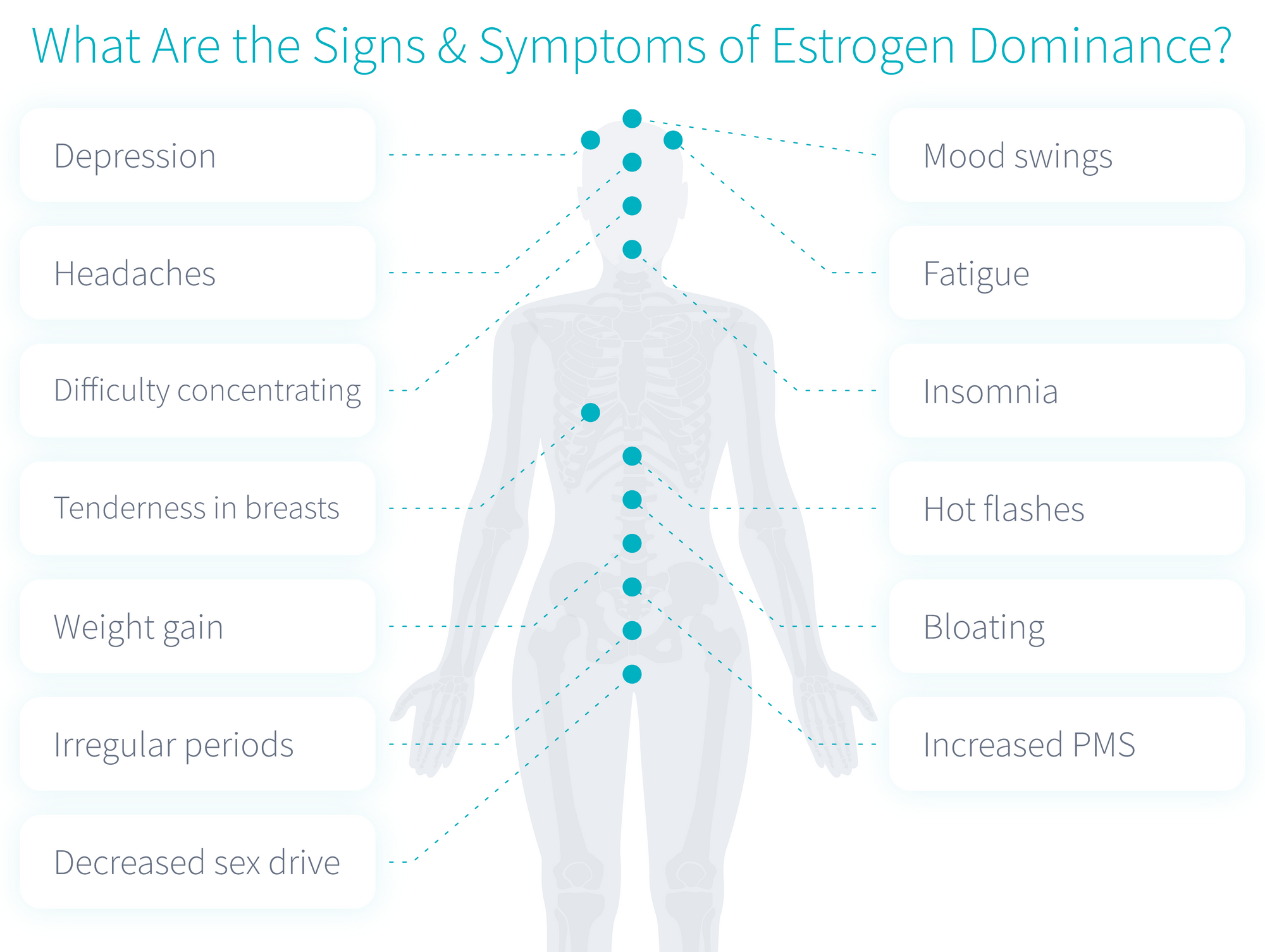 symptoms-of-estrogen-dominance