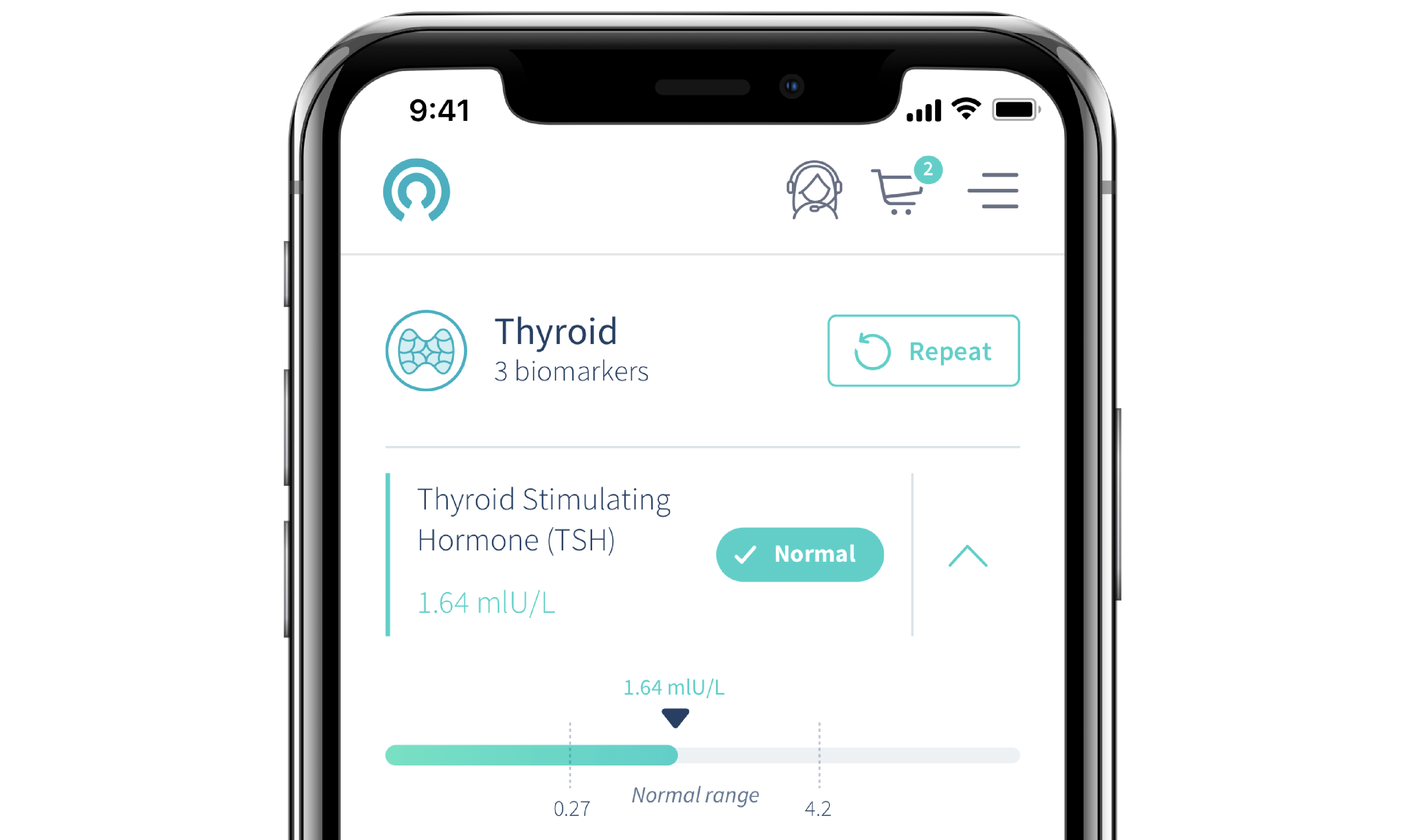 letsgetchecked-thyroid-results